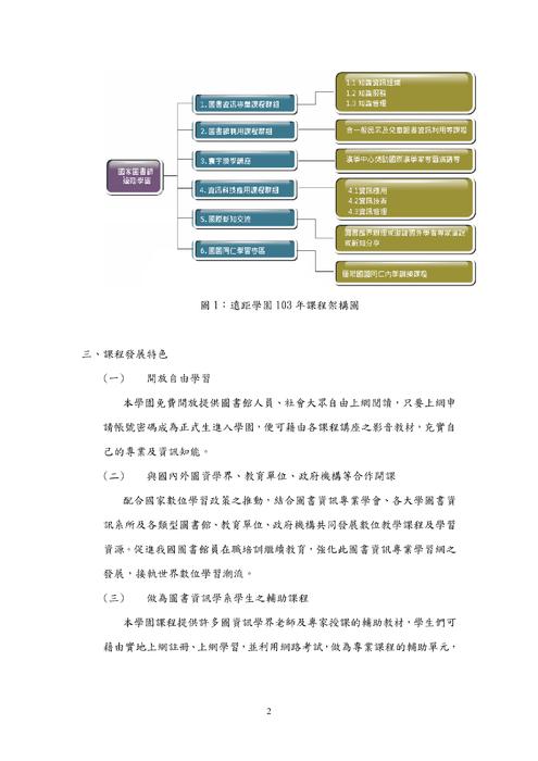 手機 版 網頁 尺�B